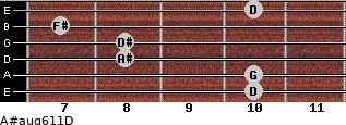 A#aug6/11/D for guitar on frets 10, 10, 8, 8, 7, 10