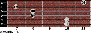 A#aug6/11/D for guitar on frets 10, 10, 8, 8, 7, 11
