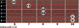 A#aug6/11/D for guitar on frets 10, 10, 8, 8, 7, 6