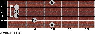 A#aug6/11/D for guitar on frets 10, 9, 8, 8, 8, 10