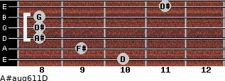A#aug6/11/D for guitar on frets 10, 9, 8, 8, 8, 11