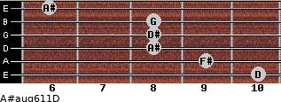 A#aug6/11/D for guitar on frets 10, 9, 8, 8, 8, 6