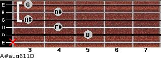 A#aug6/11/D for guitar on frets x, 5, 4, 3, 4, 3