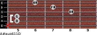 A#aug6/11/D for guitar on frets x, 5, 5, 8, 7, 6