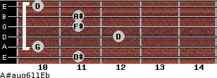 A#aug6/11/Eb for guitar on frets 11, 10, 12, 11, 11, 10
