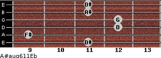 A#aug6/11/Eb for guitar on frets 11, 9, 12, 12, 11, 11