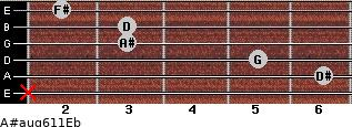 A#aug6/11/Eb for guitar on frets x, 6, 5, 3, 3, 2