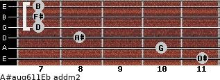 A#aug6/11/Eb add(m2) guitar chord