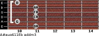 A#aug6/11/Eb add(m3) guitar chord