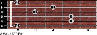 A#aug6/11/F# for guitar on frets 2, 5, 5, 3, 4, 2