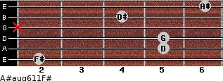 A#aug6/11/F# for guitar on frets 2, 5, 5, x, 4, 6