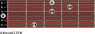 A#aug6/11/F# for guitar on frets 2, x, 0, 3, 4, 3