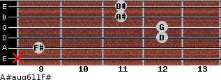 A#aug6/11/F# for guitar on frets x, 9, 12, 12, 11, 11
