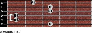 A#aug6/11/G for guitar on frets 3, 1, 1, 3, 3, 2