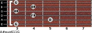 A#aug6/11/G for guitar on frets 3, 5, 4, 3, 4, 3