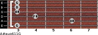 A#aug6/11/G for guitar on frets 3, 6, 4, 3, 3, 3