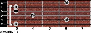 A#aug6/11/G for guitar on frets 3, 6, 4, 3, 3, 6