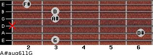A#aug6/11/G for guitar on frets 3, 6, x, 3, 3, 2