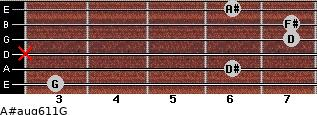 A#aug6/11/G for guitar on frets 3, 6, x, 7, 7, 6