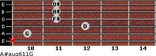 A#aug6/11/G for guitar on frets x, 10, 12, 11, 11, 11