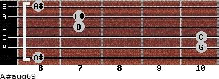 A#aug6/9 for guitar on frets 6, 10, 10, 7, 7, 6