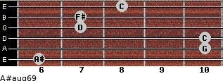 A#aug6/9 for guitar on frets 6, 10, 10, 7, 7, 8