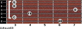 A#aug6/9 for guitar on frets 6, 3, 4, 7, 3, 3