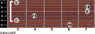 A#aug6/9 for guitar on frets 6, 3, 4, 7, 7, 3