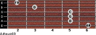 A#aug6/9 for guitar on frets 6, 5, 5, 5, 3, 2