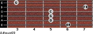 A#aug6/9 for guitar on frets 6, 5, 5, 5, 7, 3