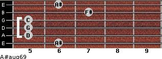 A#aug6/9 for guitar on frets 6, 5, 5, 5, 7, 6