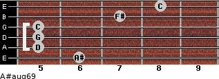 A#aug6/9 for guitar on frets 6, 5, 5, 5, 7, 8