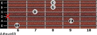 A#aug6/9 for guitar on frets 6, 9, x, 7, 8, 8