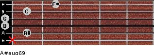 A#aug6/9 for guitar on frets x, 1, 0, 0, 1, 2
