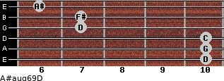 A#aug6/9/D for guitar on frets 10, 10, 10, 7, 7, 6