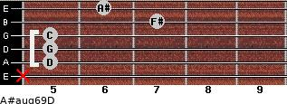 A#aug6/9/D for guitar on frets x, 5, 5, 5, 7, 6