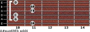 A#aug6/9/Eb add(4) guitar chord