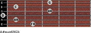 A#aug6/9/Gb for guitar on frets 2, 1, 0, 3, 1, 3