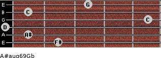 A#aug6/9/Gb for guitar on frets 2, 1, 0, 5, 1, 3