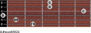 A#aug6/9/Gb for guitar on frets 2, 1, 0, 5, 3, 3