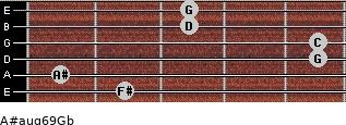 A#aug6/9/Gb for guitar on frets 2, 1, 5, 5, 3, 3