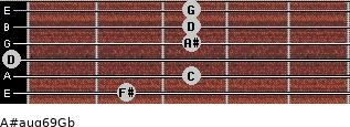A#aug6/9/Gb for guitar on frets 2, 3, 0, 3, 3, 3