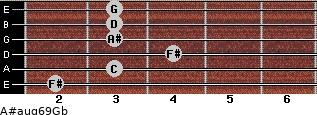A#aug6/9/Gb for guitar on frets 2, 3, 4, 3, 3, 3