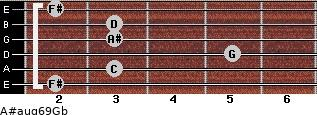 A#aug6/9/Gb for guitar on frets 2, 3, 5, 3, 3, 2