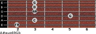 A#aug6/9/Gb for guitar on frets 2, 3, 5, 3, 3, 3