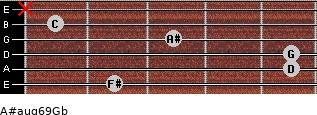 A#aug6/9/Gb for guitar on frets 2, 5, 5, 3, 1, x