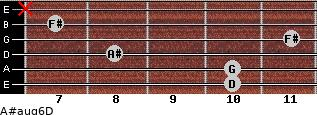 A#aug6/D for guitar on frets 10, 10, 8, 11, 7, x