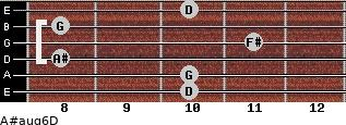 A#aug6/D for guitar on frets 10, 10, 8, 11, 8, 10