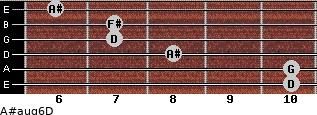 A#aug6/D for guitar on frets 10, 10, 8, 7, 7, 6