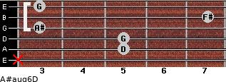 A#aug6/D for guitar on frets x, 5, 5, 3, 7, 3